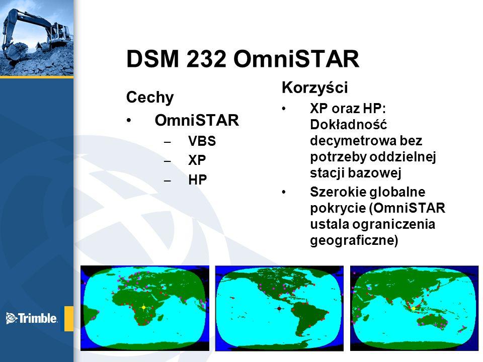 DSM 232 OmniSTAR Korzyści Cechy OmniSTAR