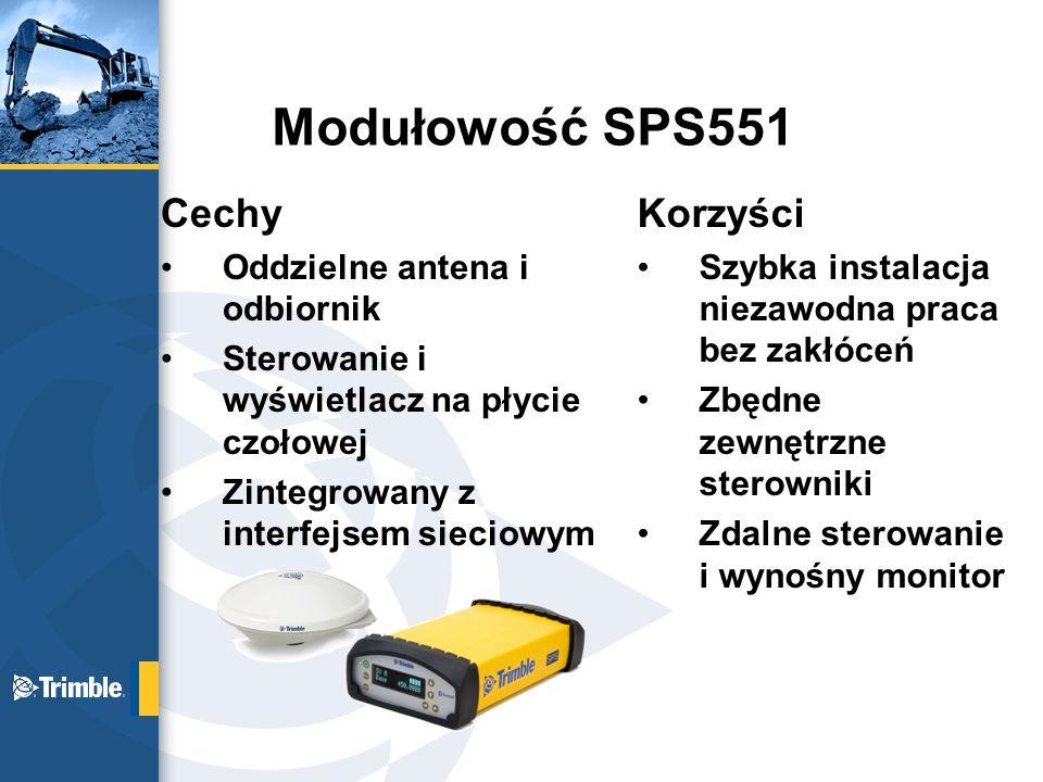 Modułowość SPS551 Cechy Korzyści Oddzielne antena i odbiornik
