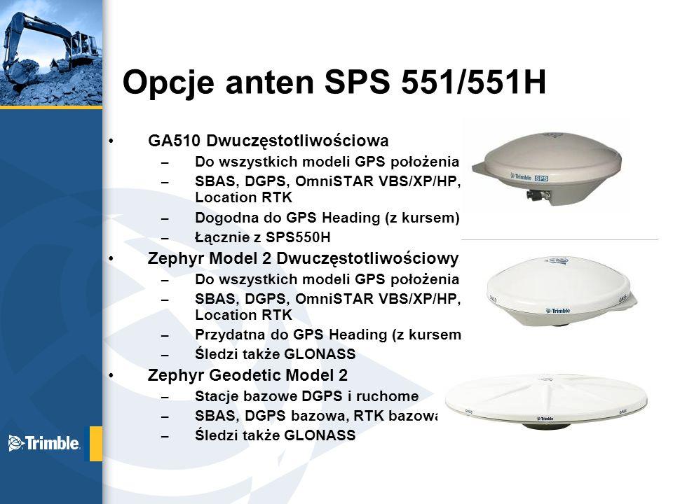 Opcje anten SPS 551/551H GA510 Dwuczęstotliwościowa