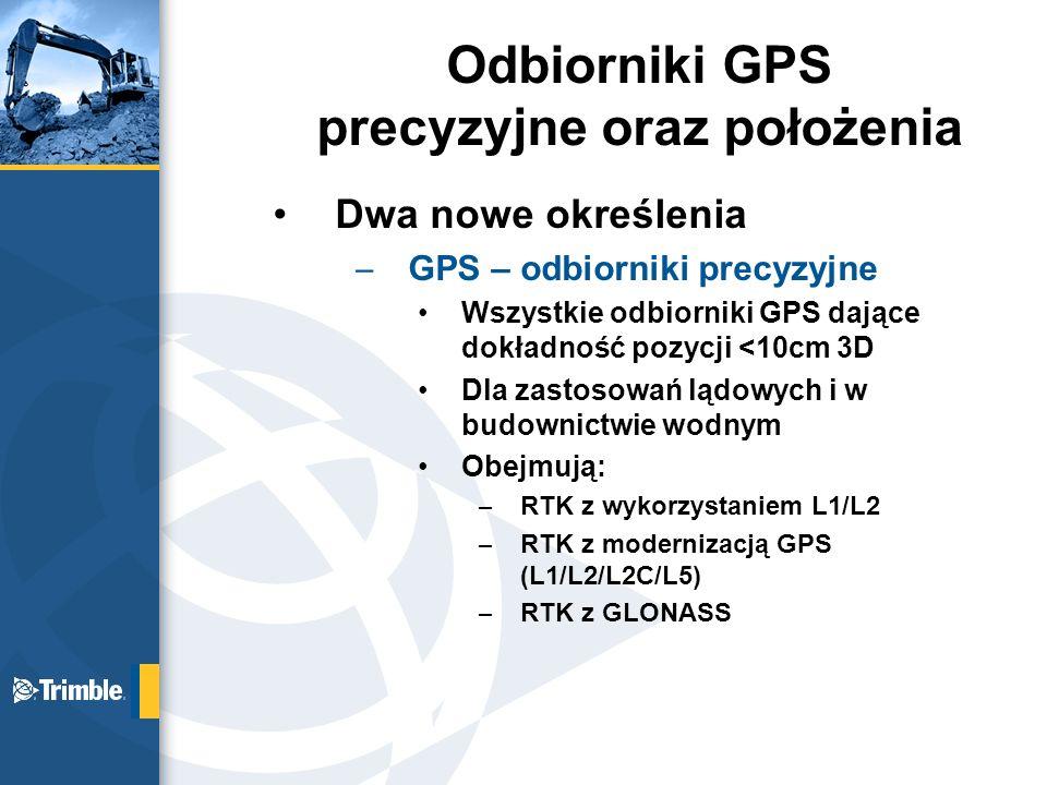 Odbiorniki GPS precyzyjne oraz położenia