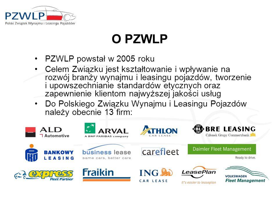 O PZWLP PZWLP powstał w 2005 roku