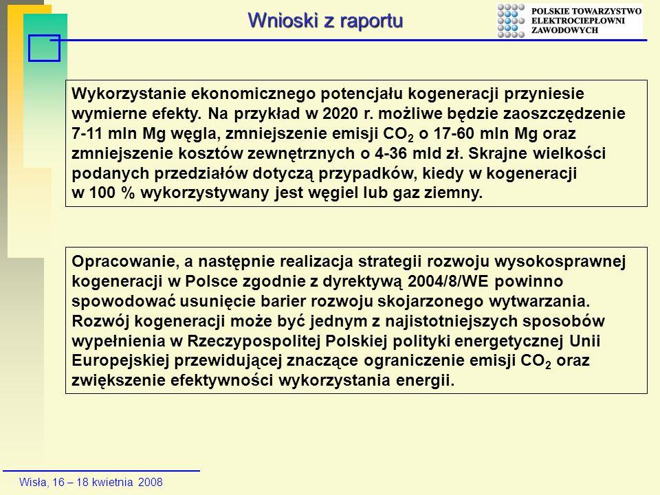 Wnioski z raportu
