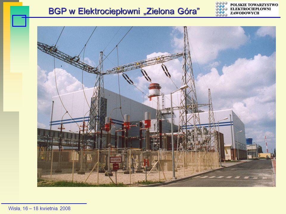 """BGP w Elektrociepłowni """"Zielona Góra"""