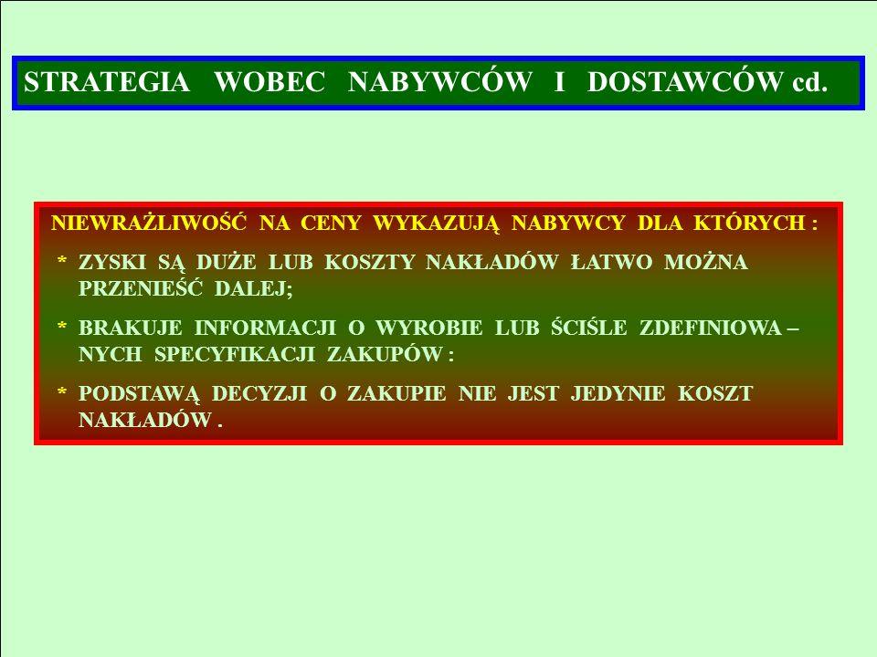 STRATEGIA WOBEC NABYWCÓW I DOSTAWCÓW cd.