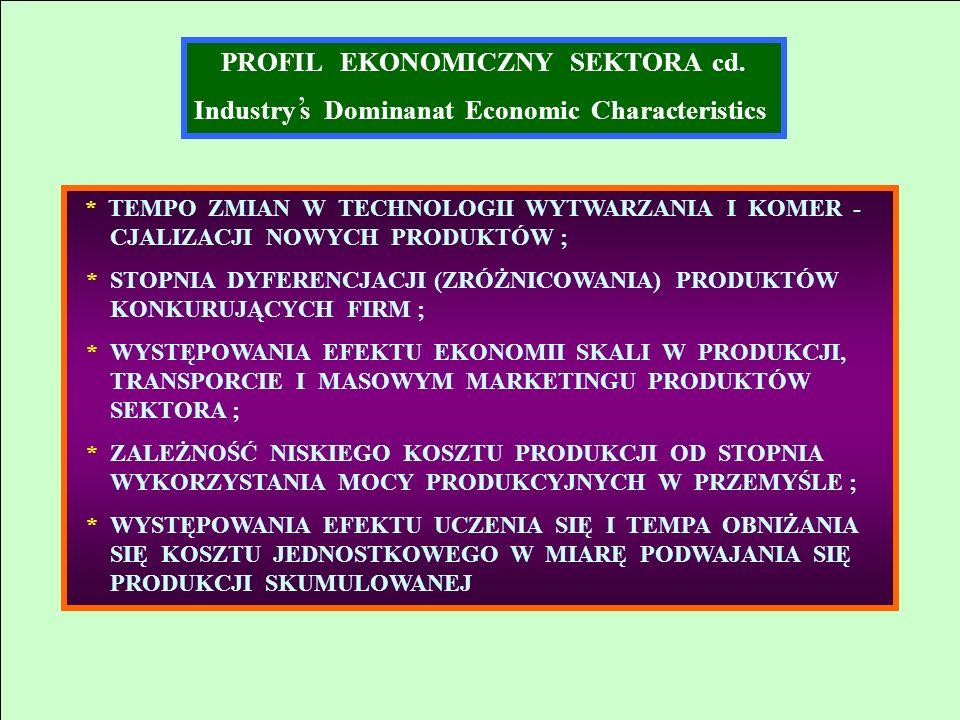 , PROFIL EKONOMICZNY SEKTORA cd.