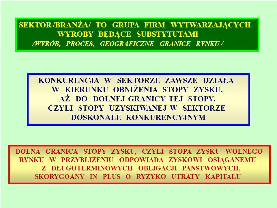 SEKTOR /BRANŻA/ TO GRUPA FIRM WYTWARZAJĄCYCH WYROBY BĘDĄCE SUBSTYTUTAMI /WYRÓB, PROCES, GEOGRAFICZNE GRANICE RYNKU /