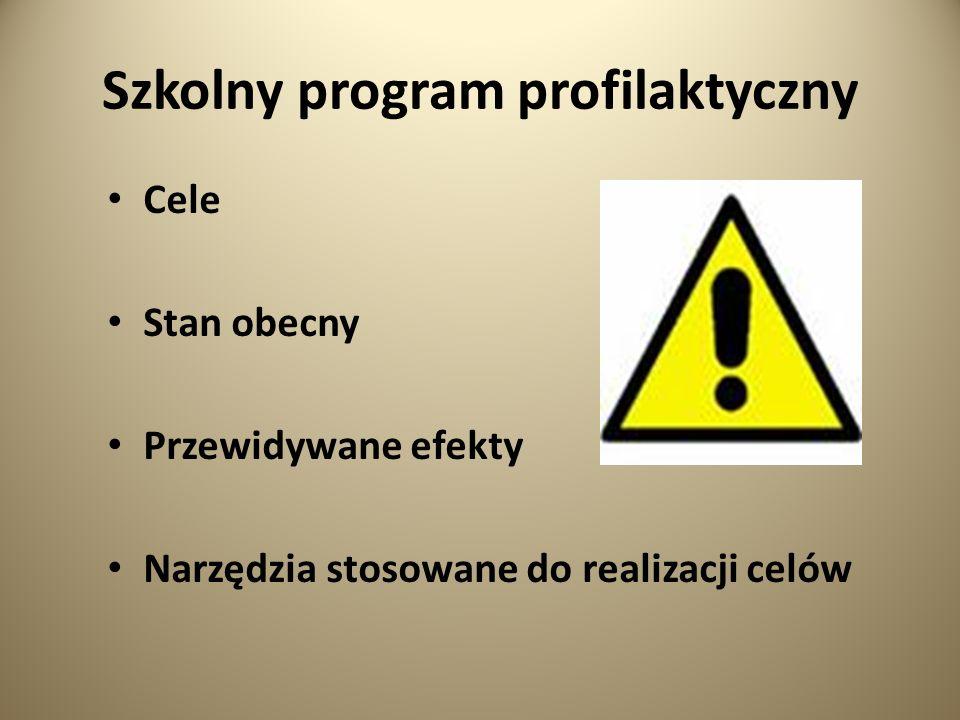 Szkolny program profilaktyczny