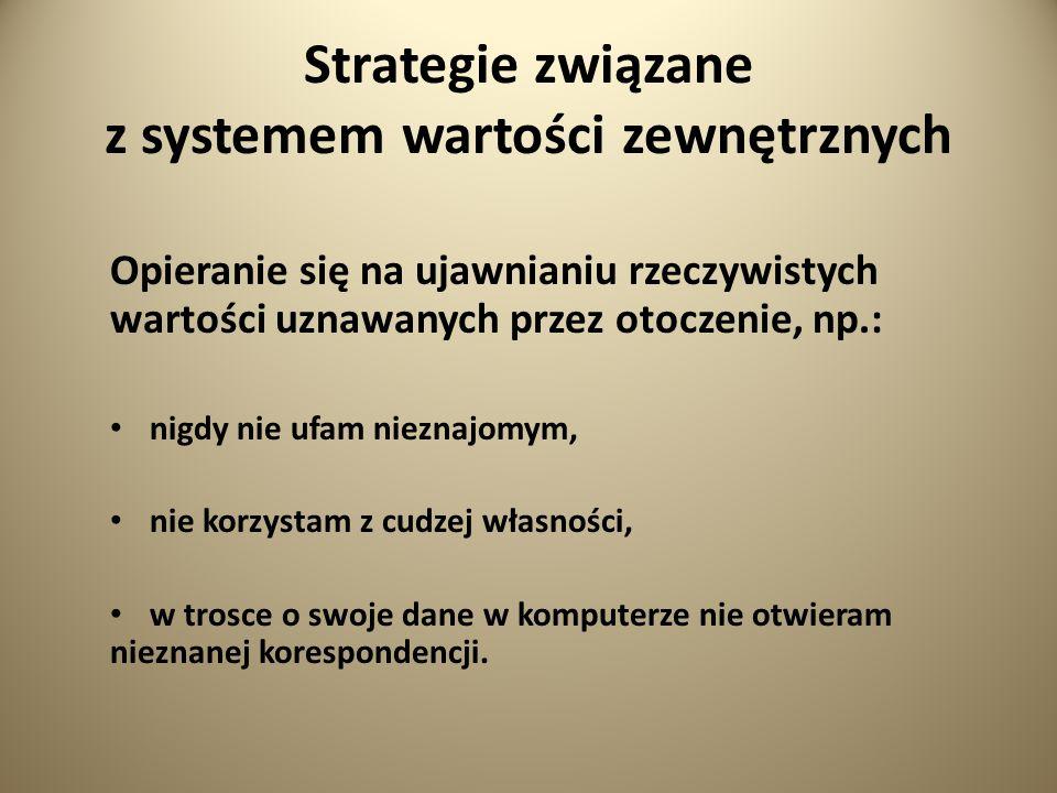 Strategie związane z systemem wartości zewnętrznych