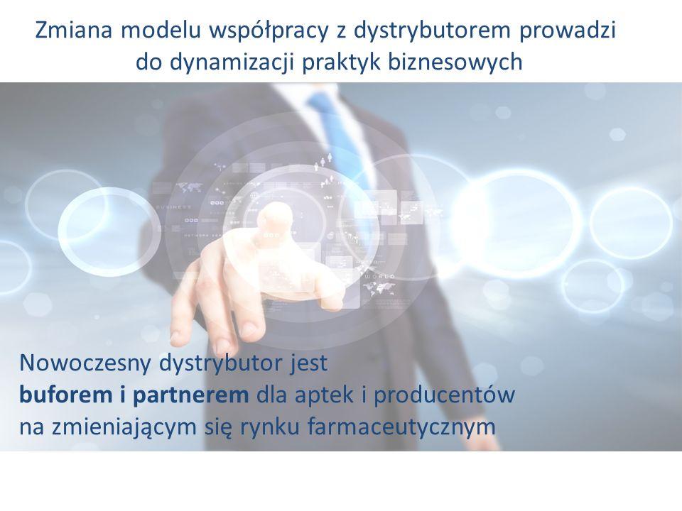 Zmiana modelu współpracy z dystrybutorem prowadzi