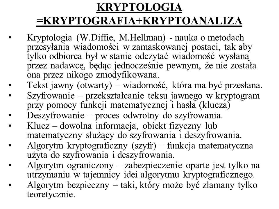 KRYPTOLOGIA =KRYPTOGRAFIA+KRYPTOANALIZA