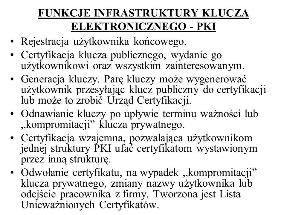 FUNKCJE INFRASTRUKTURY KLUCZA ELEKTRONICZNEGO - PKI