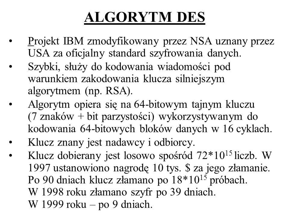 ALGORYTM DES Projekt IBM zmodyfikowany przez NSA uznany przez USA za oficjalny standard szyfrowania danych.