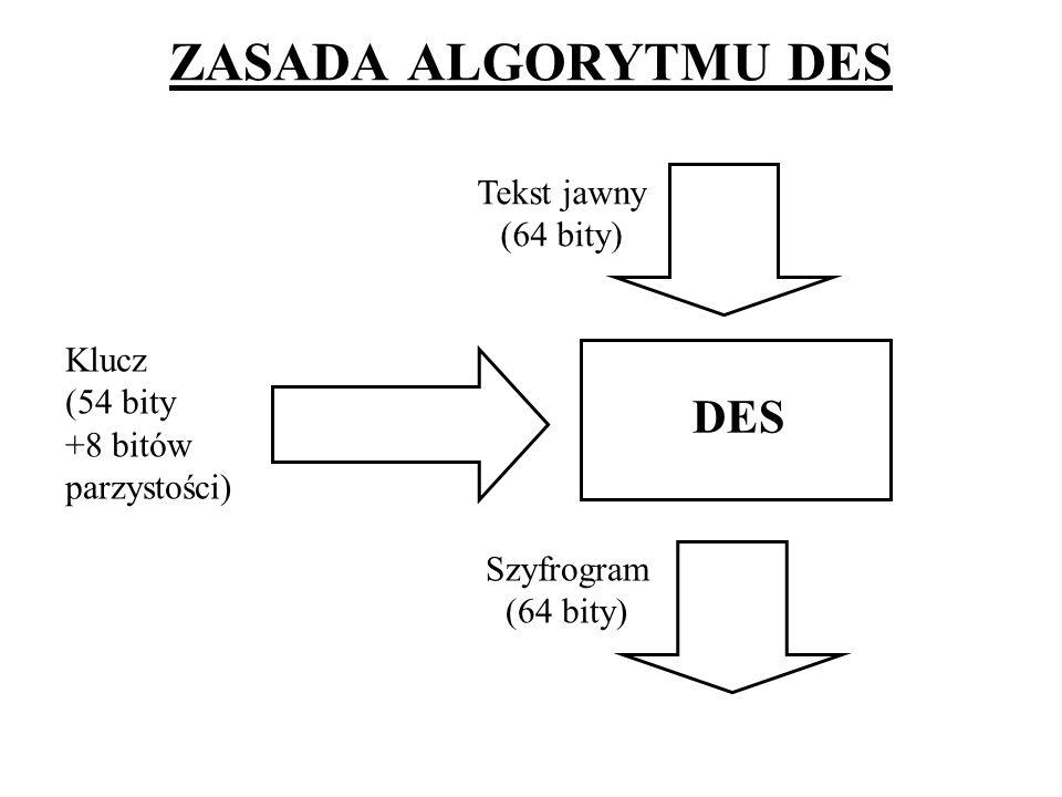 ZASADA ALGORYTMU DES DES Tekst jawny (64 bity)
