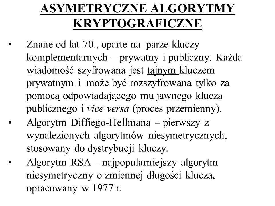 ASYMETRYCZNE ALGORYTMY KRYPTOGRAFICZNE