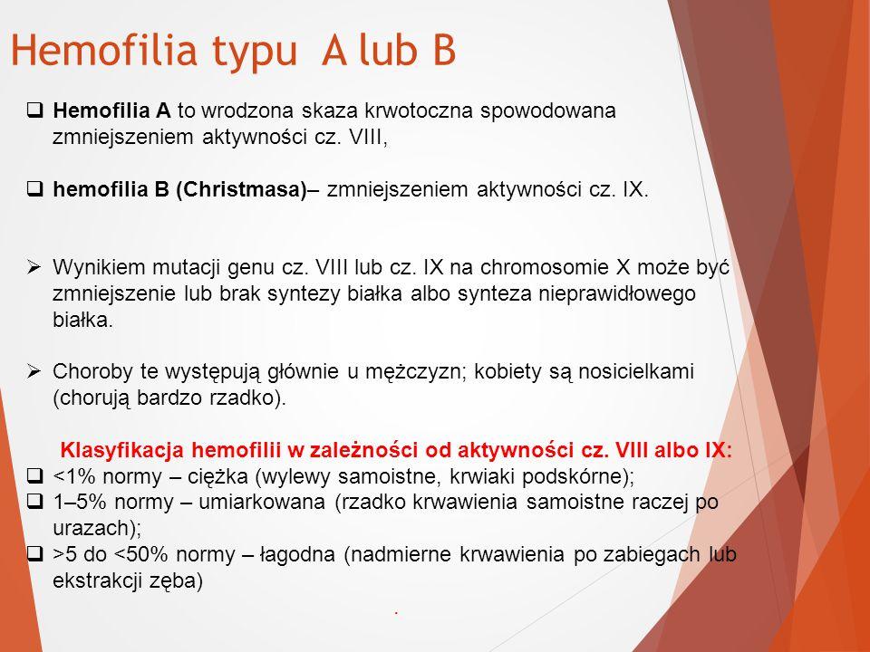 Klasyfikacja hemofilii w zależności od aktywności cz. VIII albo IX: