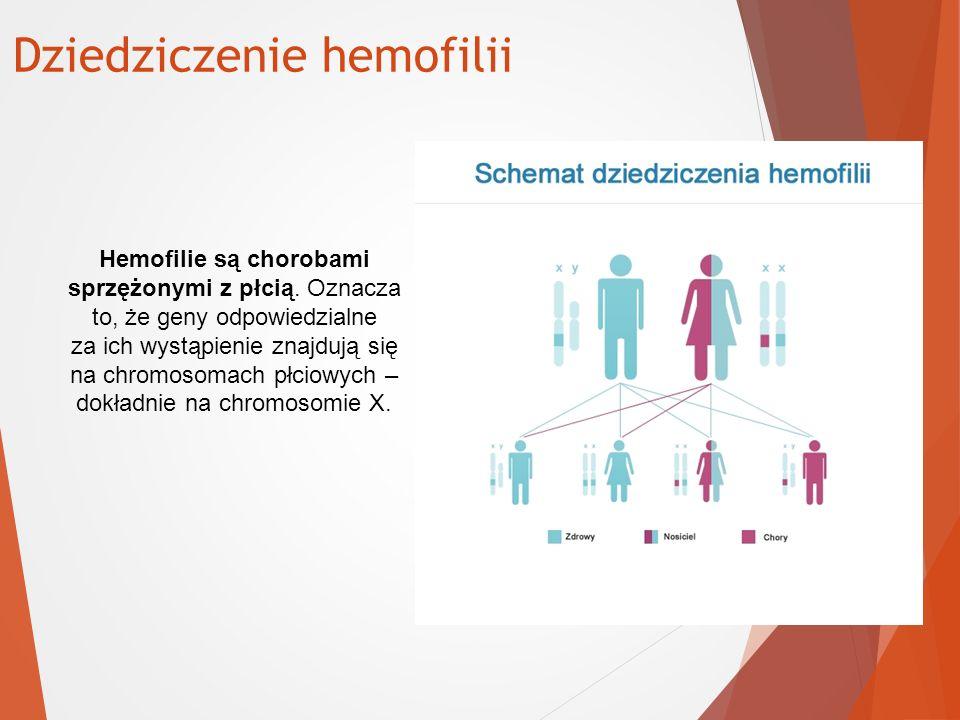 Dziedziczenie hemofilii