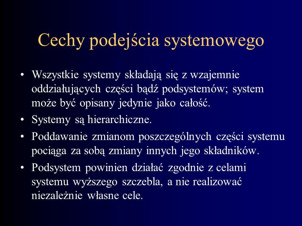 Cechy podejścia systemowego