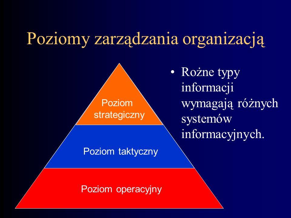Poziomy zarządzania organizacją