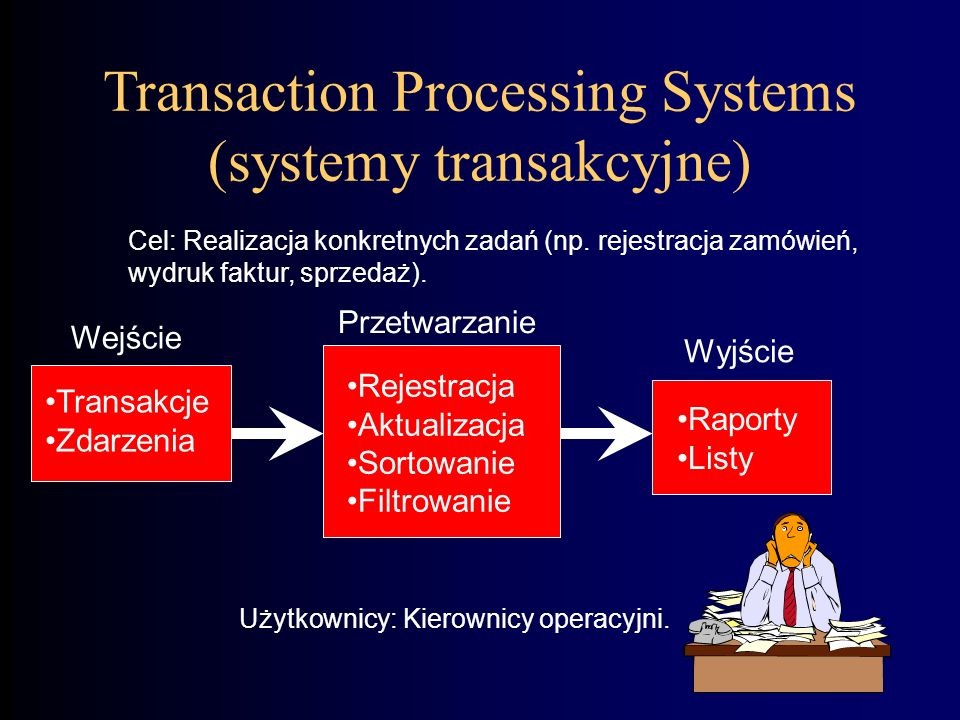 Transaction Processing Systems (systemy transakcyjne)