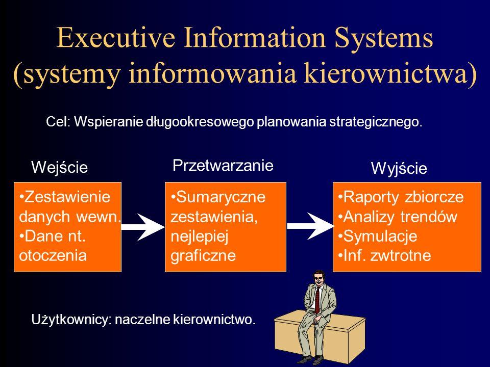 Executive Information Systems (systemy informowania kierownictwa)