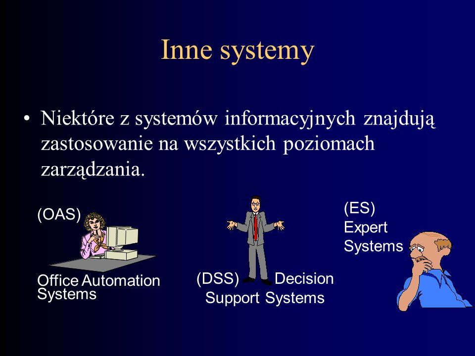 Inne systemy Niektóre z systemów informacyjnych znajdują zastosowanie na wszystkich poziomach zarządzania.