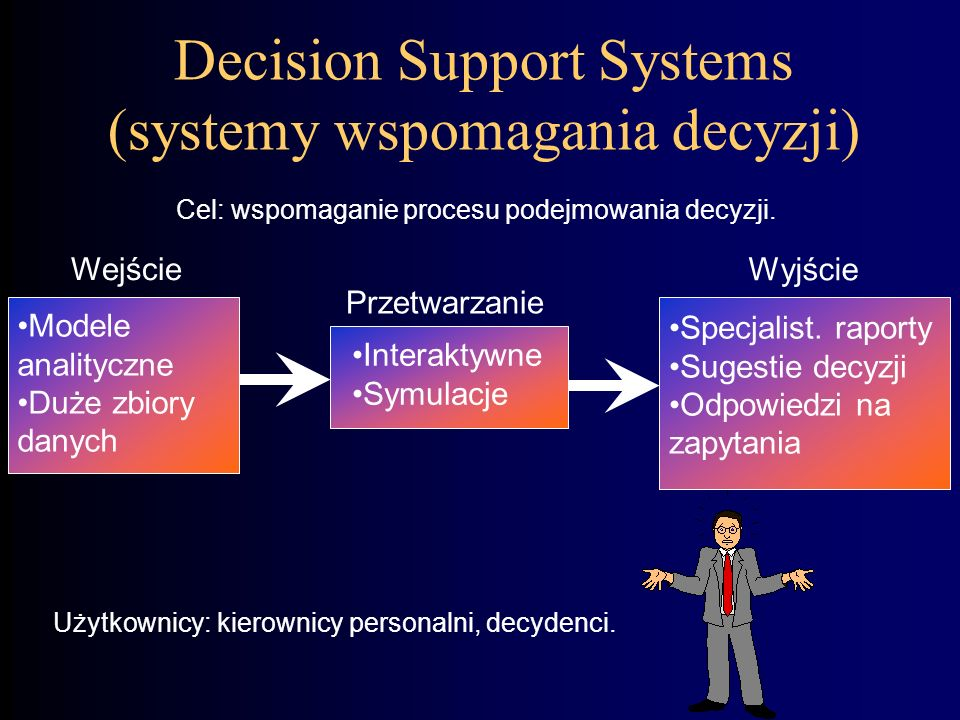 Decision Support Systems (systemy wspomagania decyzji)
