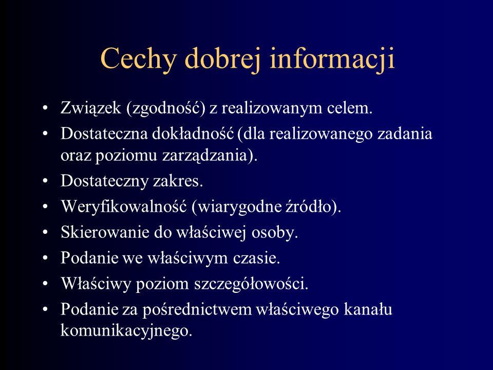 Cechy dobrej informacji