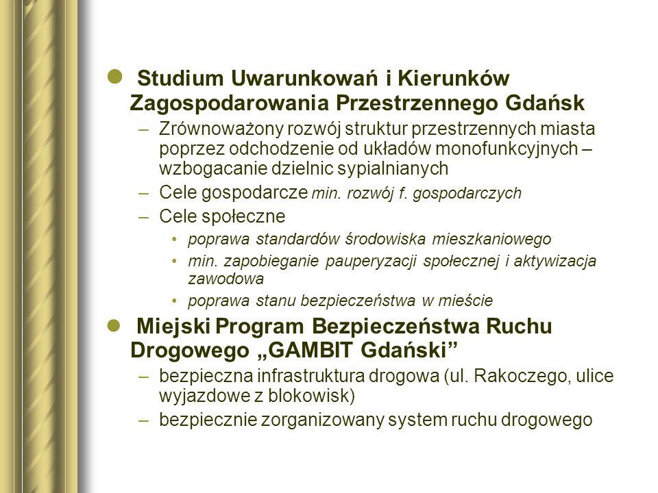 Studium Uwarunkowań i Kierunków Zagospodarowania Przestrzennego Gdańsk