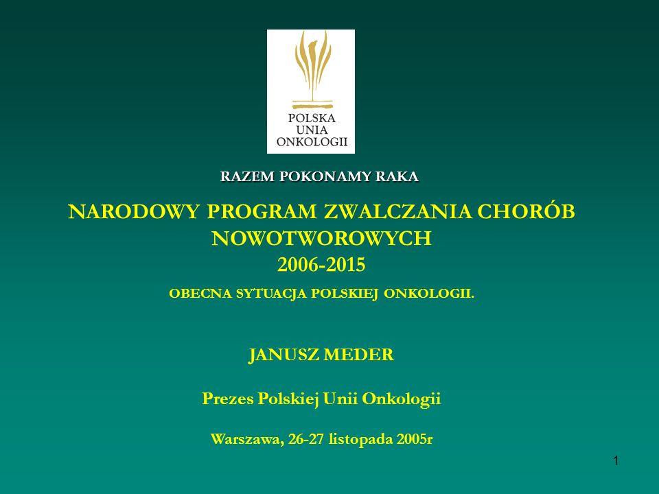 NARODOWY PROGRAM ZWALCZANIA CHORÓB NOWOTWOROWYCH 2006-2015