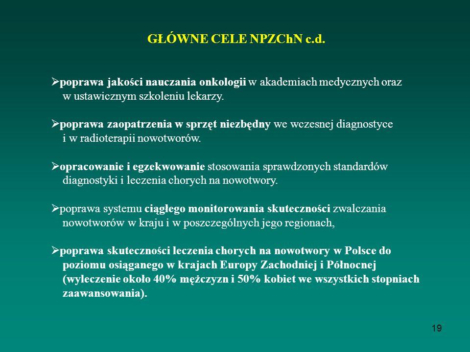 GŁÓWNE CELE NPZChN c.d. poprawa jakości nauczania onkologii w akademiach medycznych oraz. w ustawicznym szkoleniu lekarzy.