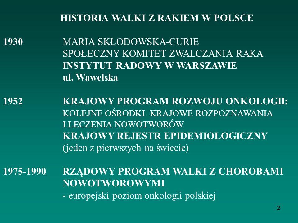 HISTORIA WALKI Z RAKIEM W POLSCE