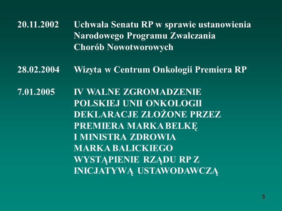 20.11.2002 Uchwała Senatu RP w sprawie ustanowienia