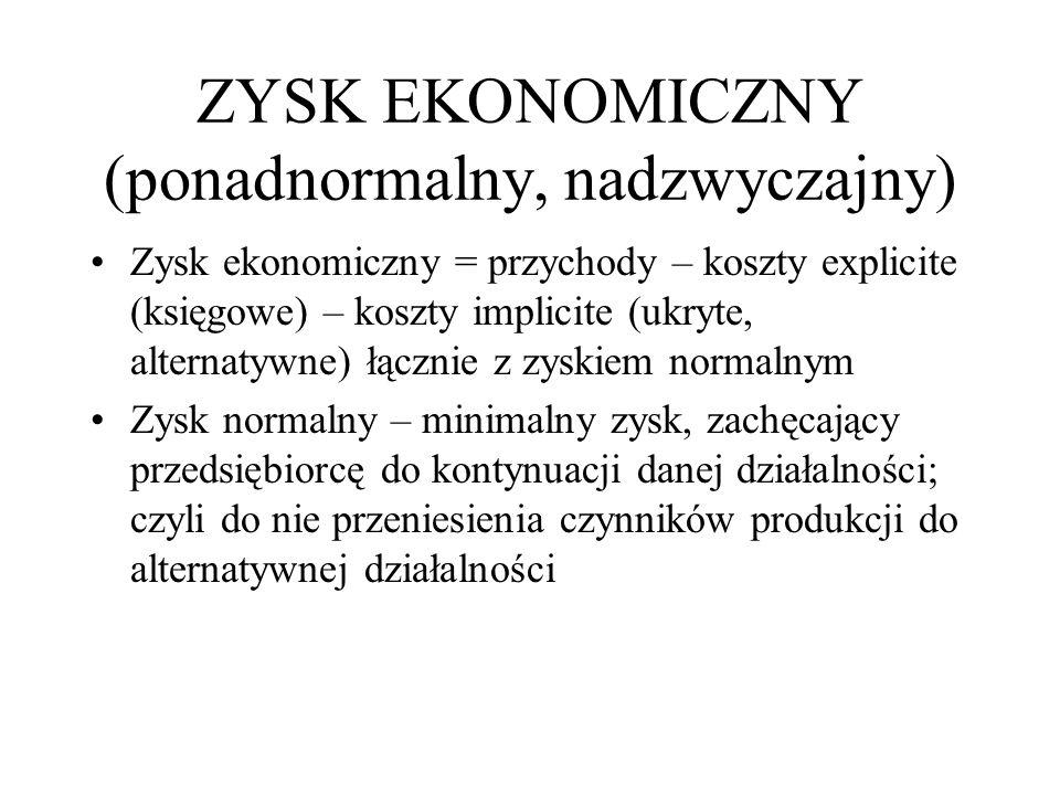 ZYSK EKONOMICZNY (ponadnormalny, nadzwyczajny)