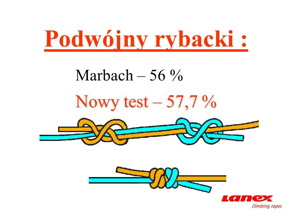 Podwójny rybacki : Marbach – 56 % Nowy test – 57,7 %