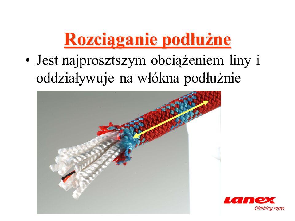 Rozciąganie podłużne Jest najprosztszym obciążeniem liny i oddziaływuje na włókna podłużnie