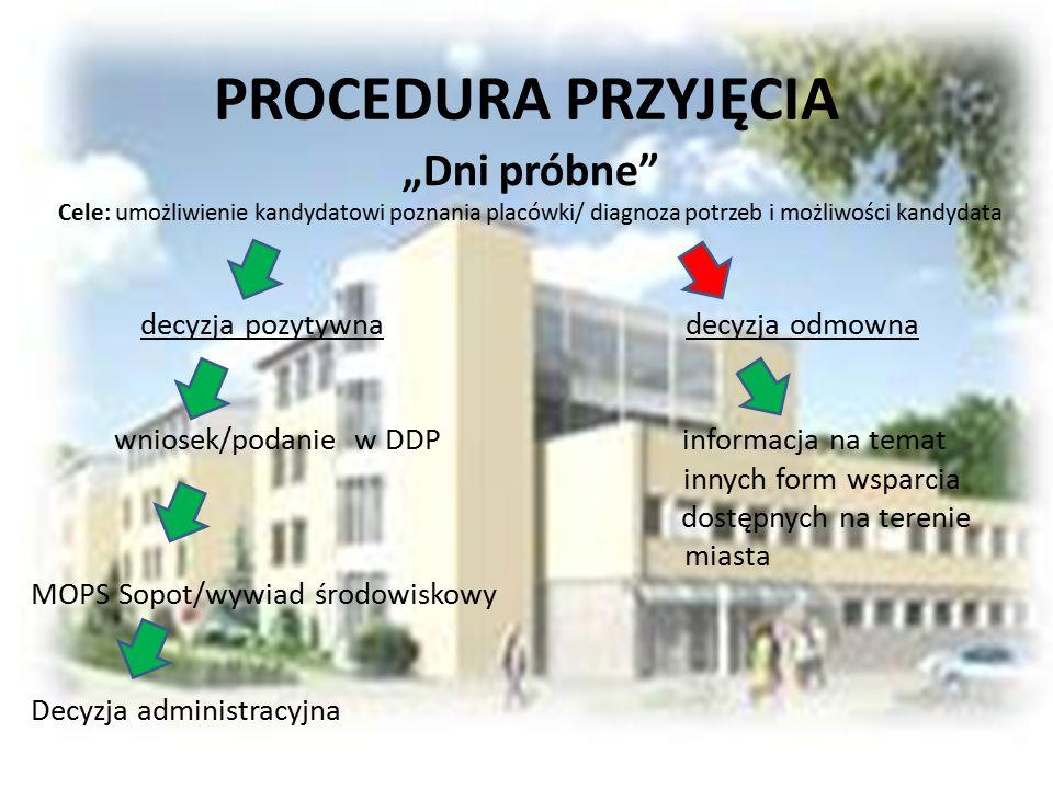 """PROCEDURA PRZYJĘCIA """"Dni próbne decyzja pozytywna decyzja odmowna"""