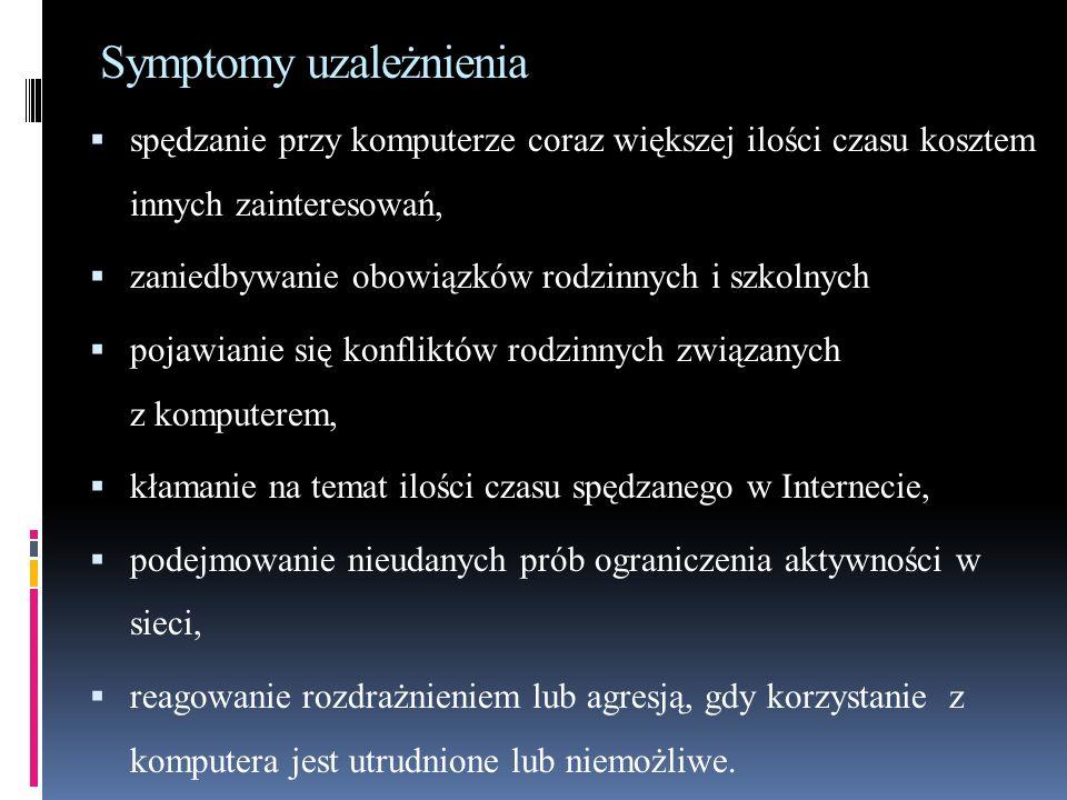 Symptomy uzależnienia