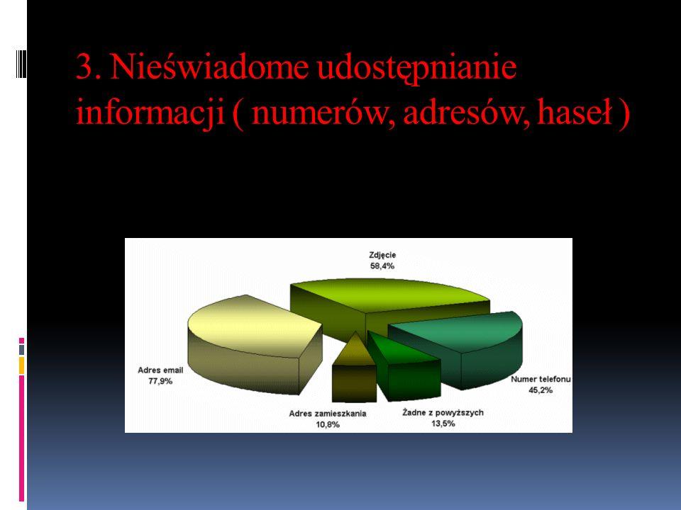 3. Nieświadome udostępnianie informacji ( numerów, adresów, haseł )
