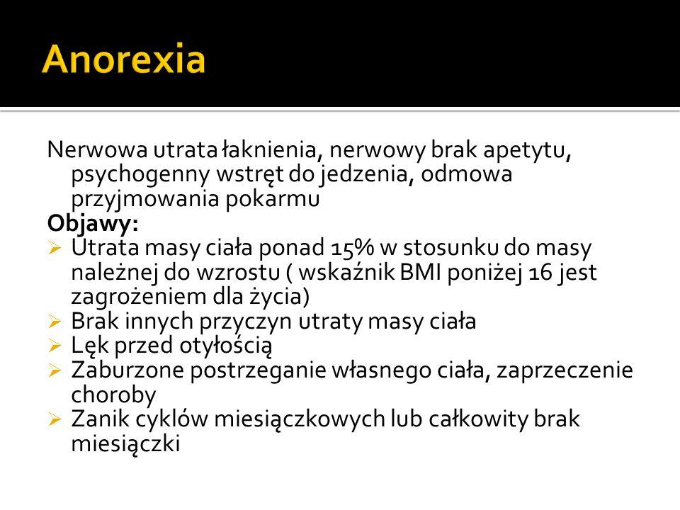 Anorexia Nerwowa utrata łaknienia, nerwowy brak apetytu, psychogenny wstręt do jedzenia, odmowa przyjmowania pokarmu.