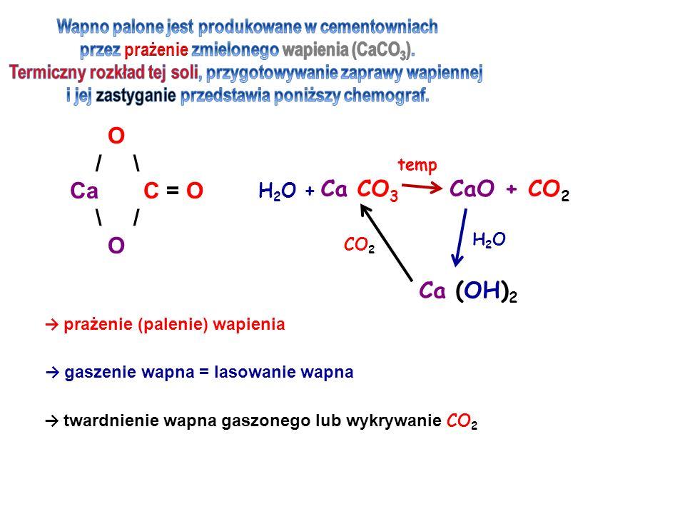 O / \ Ca C = O \ / Ca CO3 CaO + CO2 Ca (OH)2