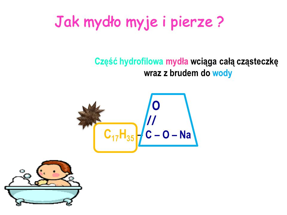 Jak mydło myje i pierze C17H35 – C – O – Na O //