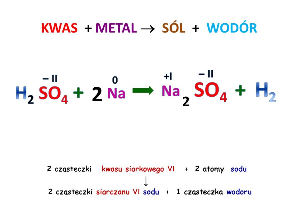 KWAS + METAL  SÓL + WODÓR