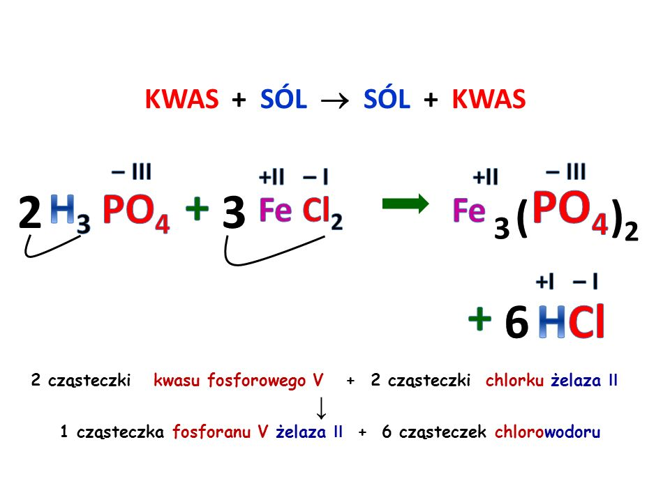 + PO4 2 3 + 6 HCl H3 PO4 ( )2 Fe Cl2 Fe 3 KWAS + SÓL  SÓL + KWAS