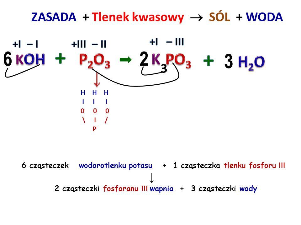 + + 6 2 3 P2O3 K PO3 H2O ↓ KOH ZASADA + Tlenek kwasowy  SÓL + WODA 3