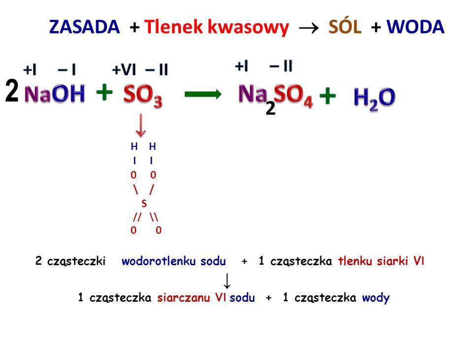 + + 2 SO3 Na SO4 H2O ↓ NaOH ZASADA + Tlenek kwasowy  SÓL + WODA 2
