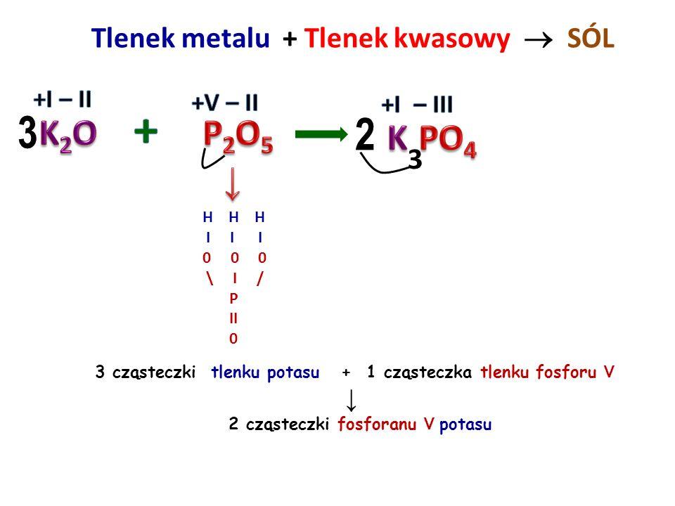 + 3 2 K2O P2O5 K PO4 ↓ Tlenek metalu + Tlenek kwasowy  SÓL 3 +I – II