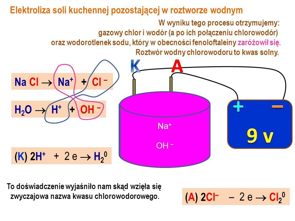 9 v + – K A H2 Cl2 Cl– H+ Cl– H+ Na Cl  Na+ + Cl – H2O  H+ + OH –