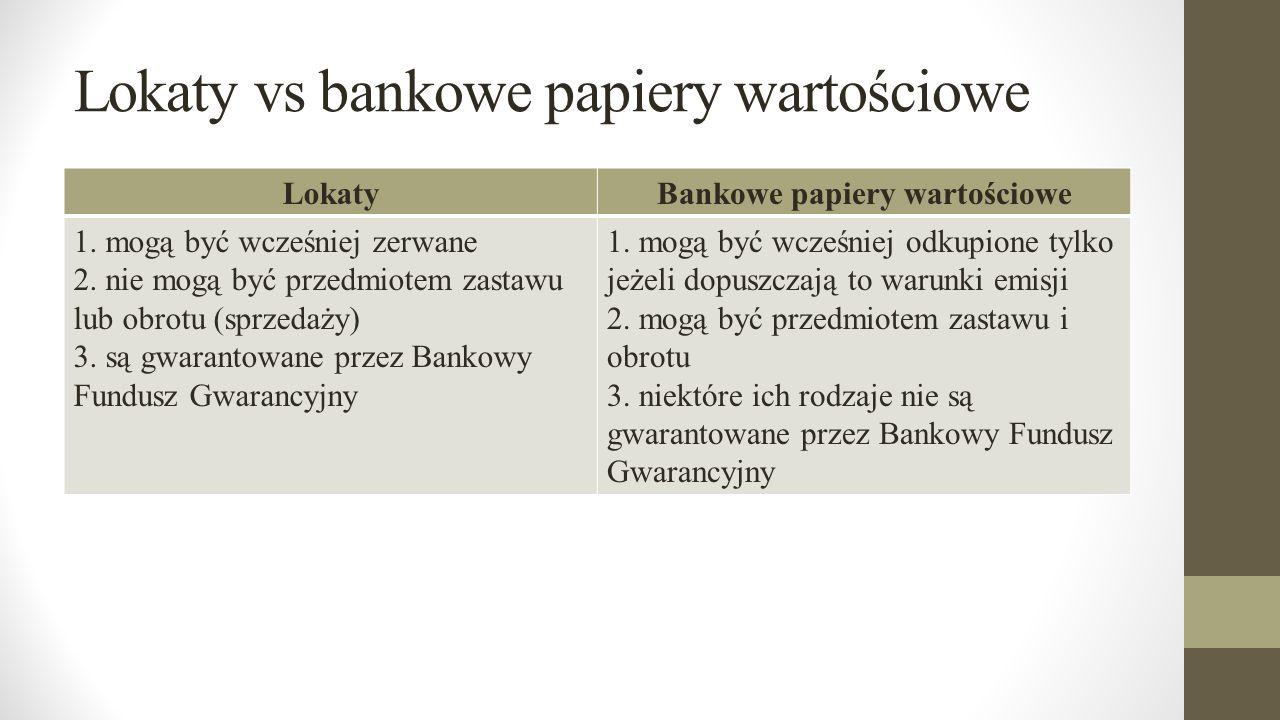 Lokaty vs bankowe papiery wartościowe