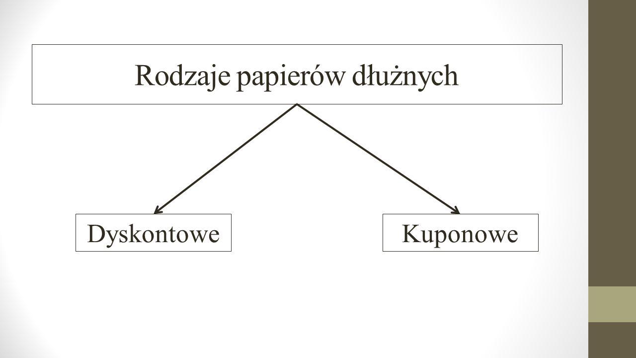 Rodzaje papierów dłużnych