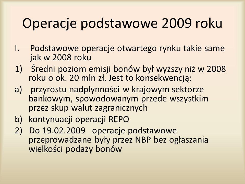Operacje podstawowe 2009 roku